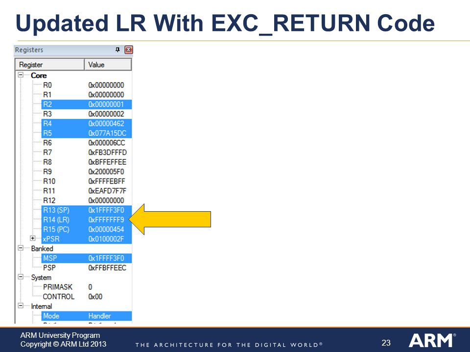 Updated LR With EXC_RETURN Code
