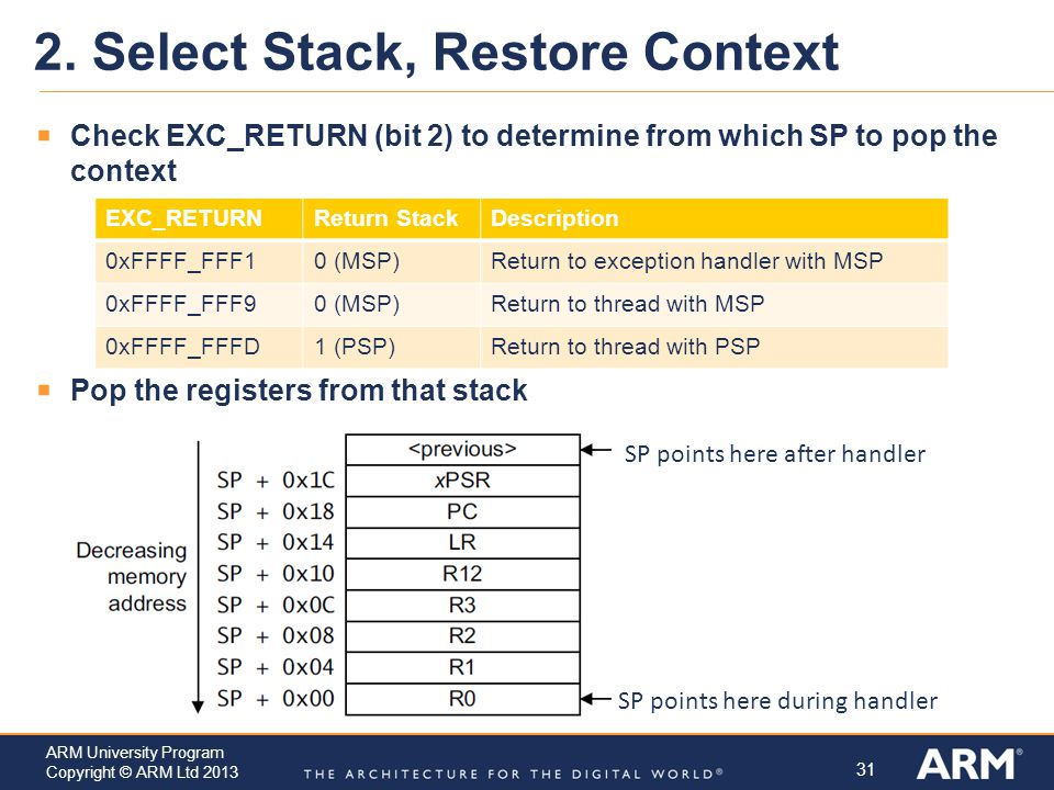 2. Select Stack, Restore Context