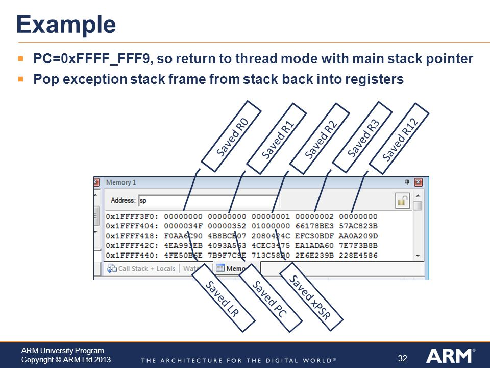 Example PC=0xFFFF_FFF9, so return to thread mode with main stack pointer. Pop exception stack frame from stack back into registers.