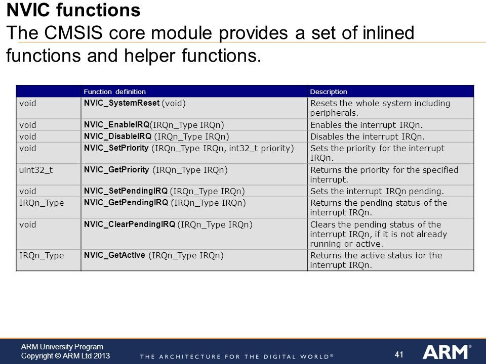 NVIC functions The CMSIS core module provides a set of inlined functions and helper functions.