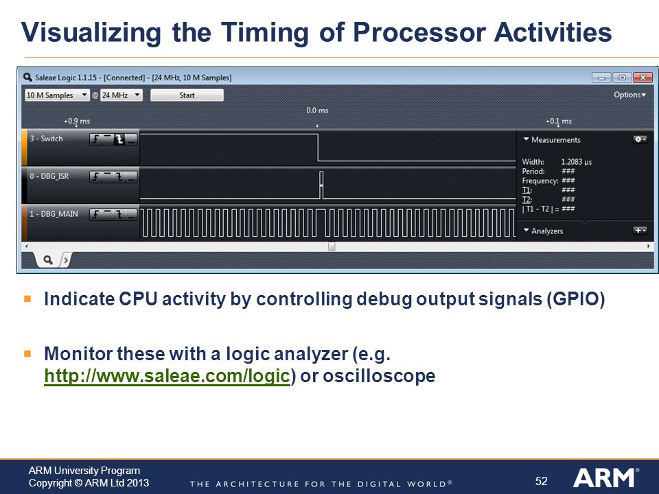 Visualizing the Timing of Processor Activities