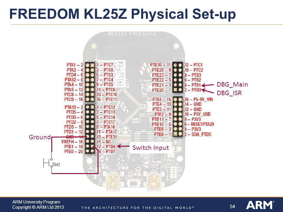 FREEDOM KL25Z Physical Set-up