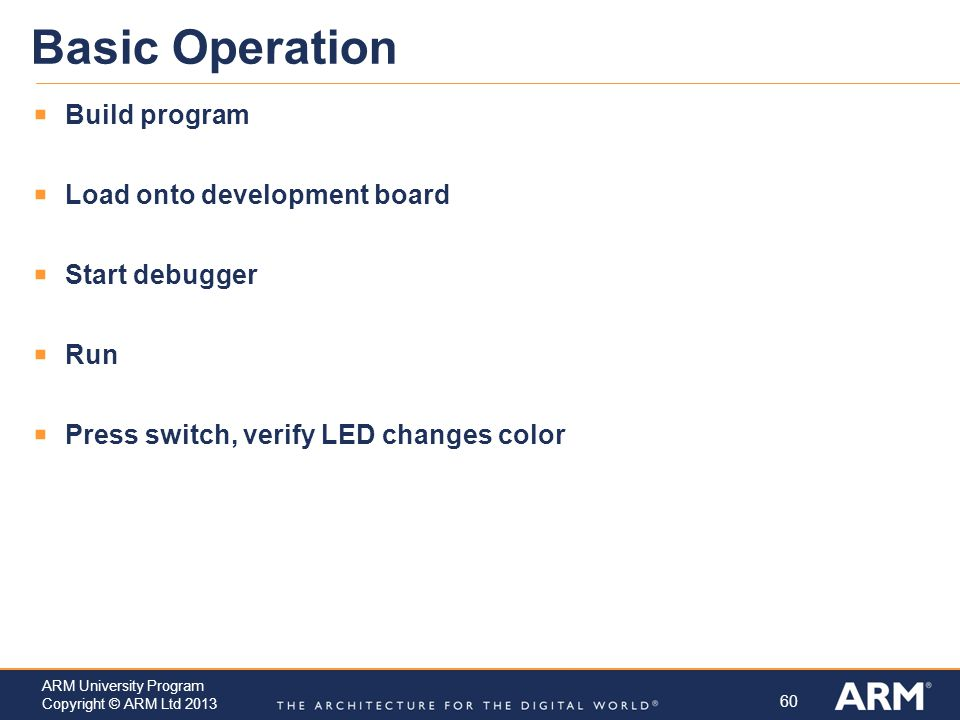 Basic Operation Build program Load onto development board