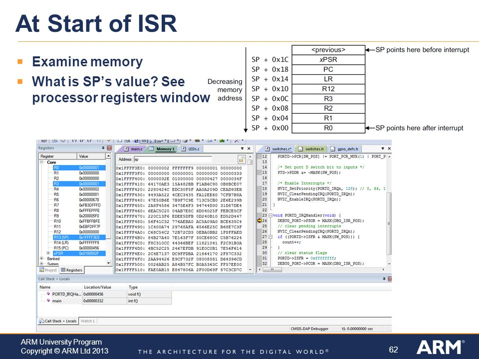 At Start of ISR Examine memory