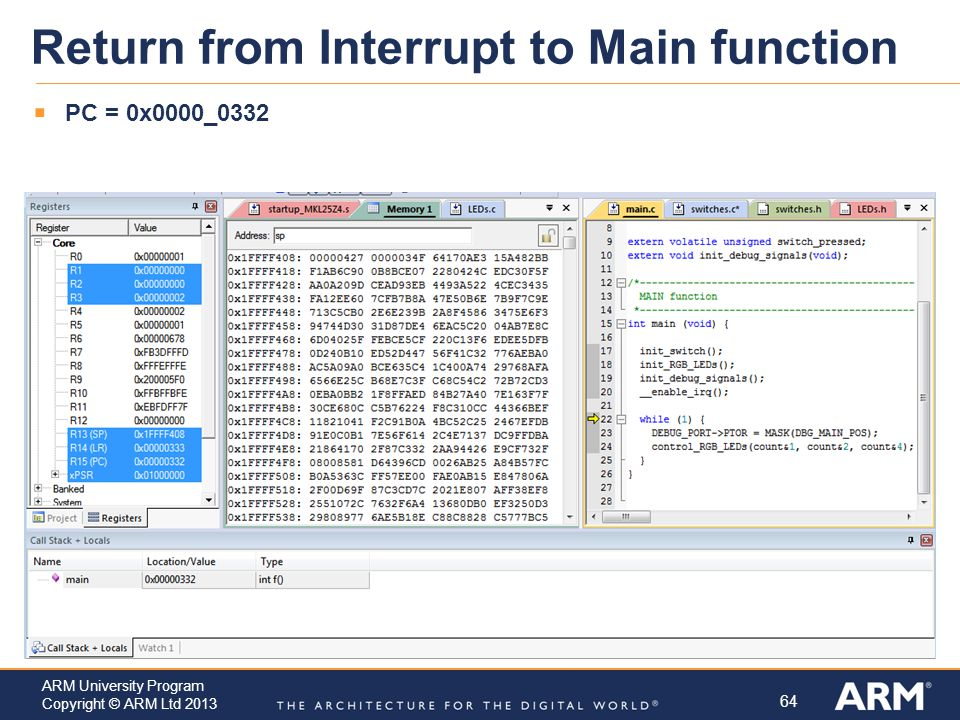 Return from Interrupt to Main function