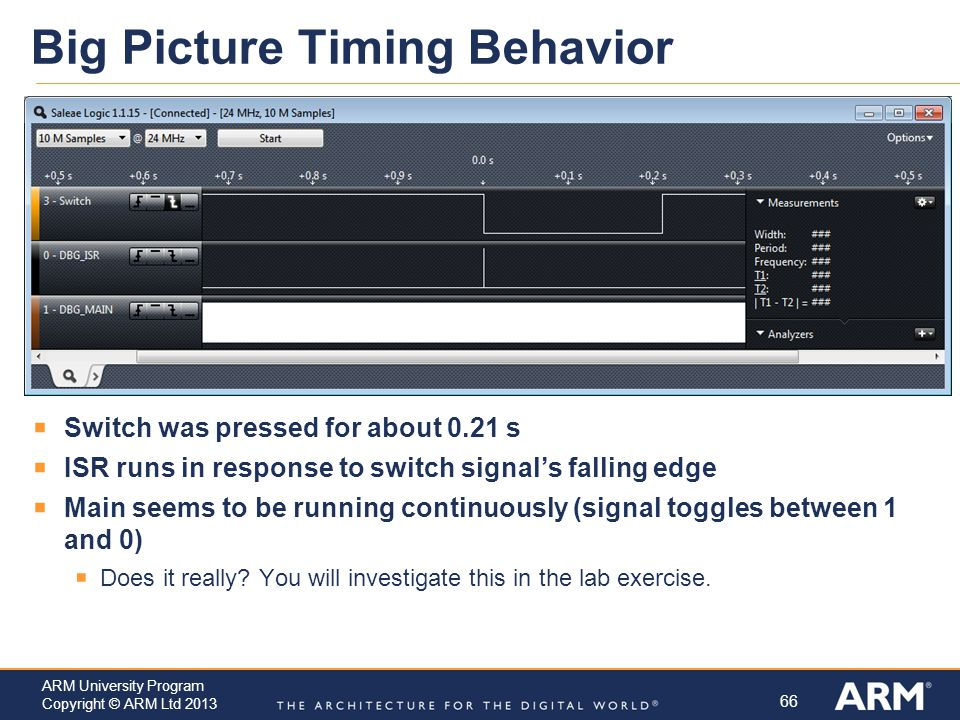 Big Picture Timing Behavior