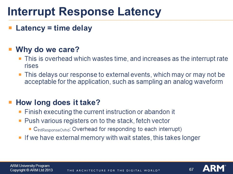 Interrupt Response Latency