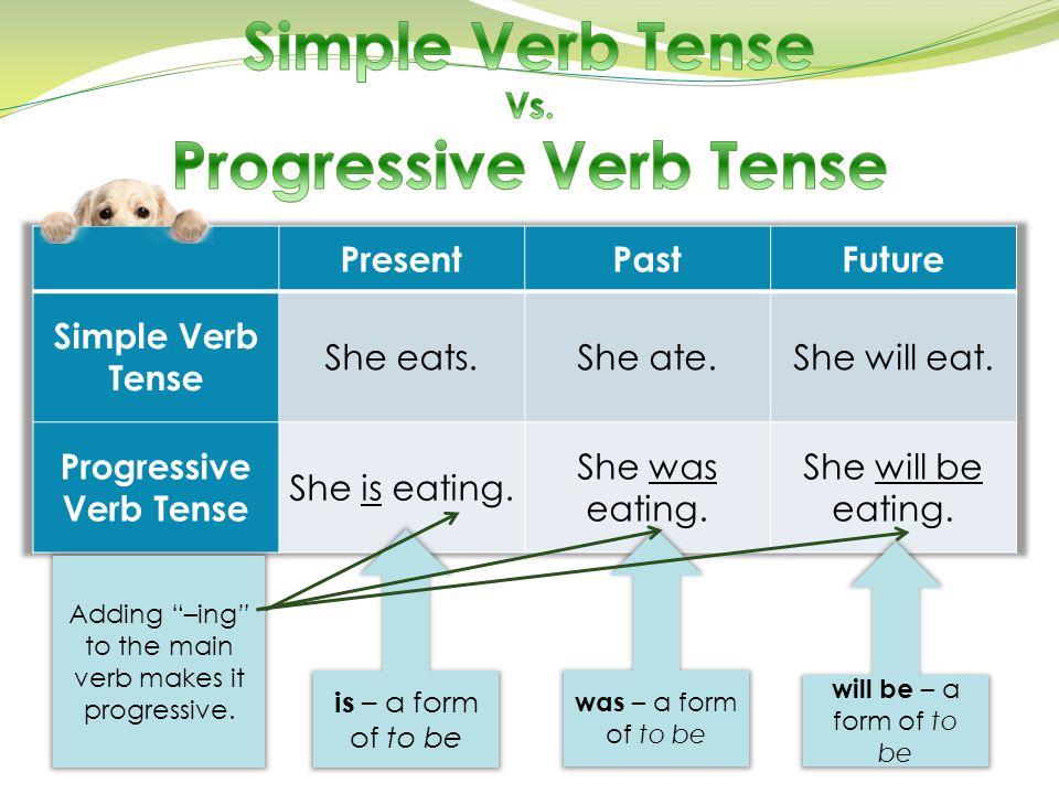 Progressive Verb Tense Progressive Verb Tense