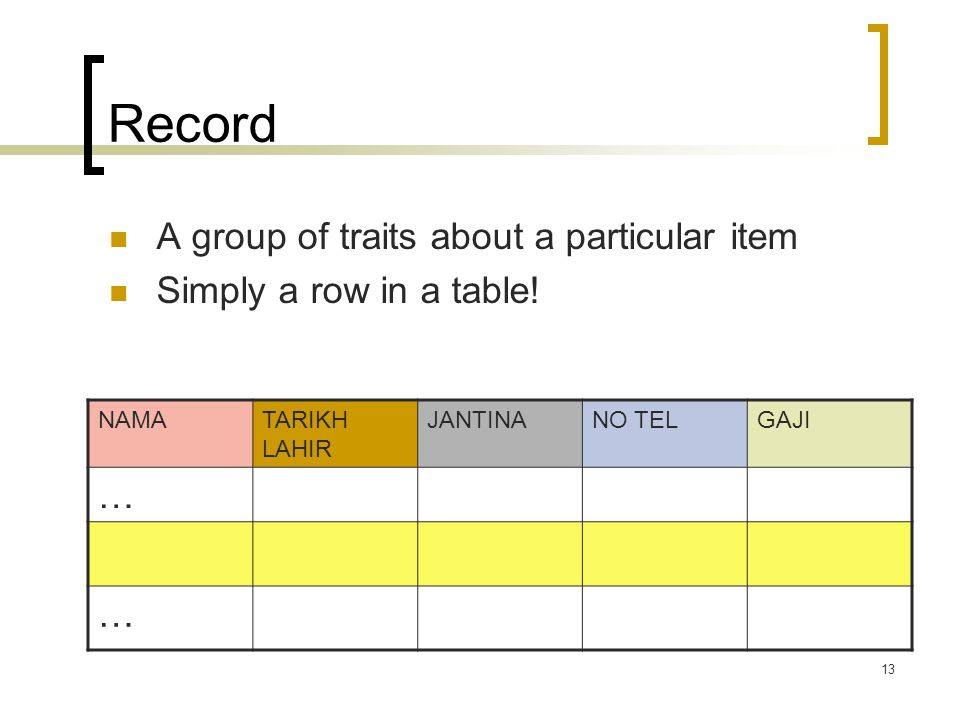 Record A group of traits about a particular item …