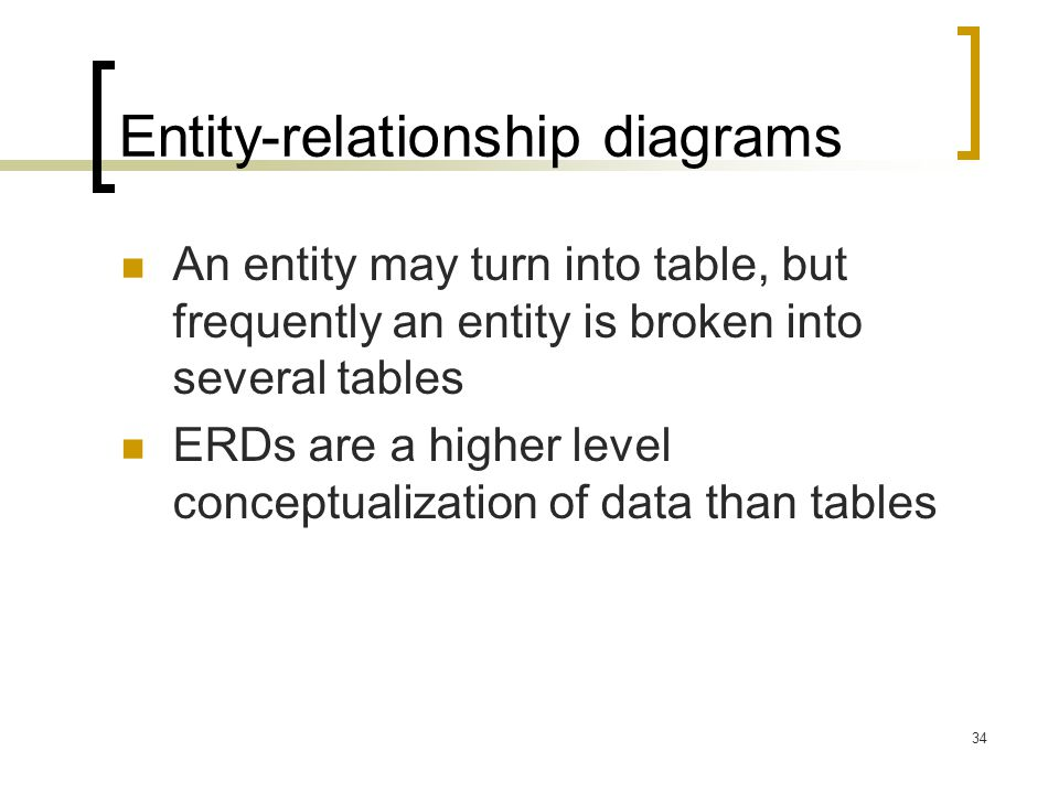 Entity-relationship diagrams