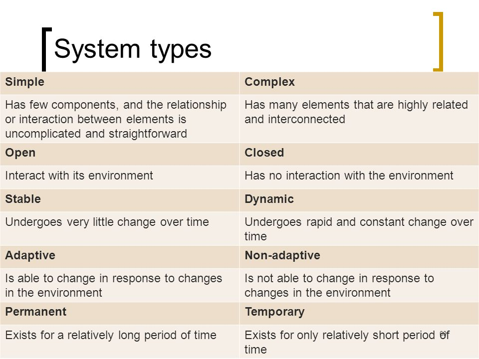 System types Simple Complex