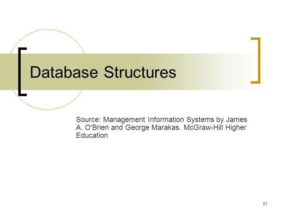 Database Structures Source: Management Information Systems by James A.