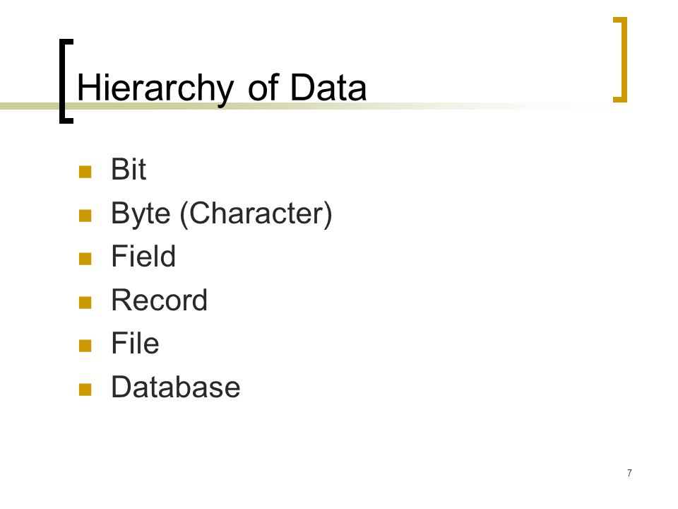 Hierarchy of Data Bit Byte (Character) Field Record File Database