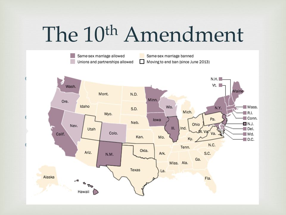 The 10th Amendment Powers not granted to the Federal Government are left up to the individual states.