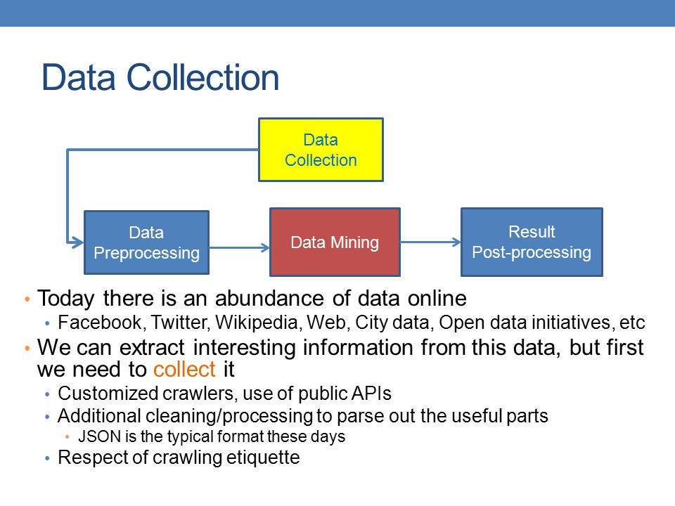 Data Collection Today there is an abundance of data online