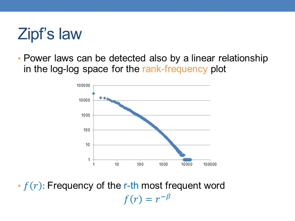 Zipf's law Power laws can be detected also by a linear relationship in the log-log space for the rank-frequency plot.