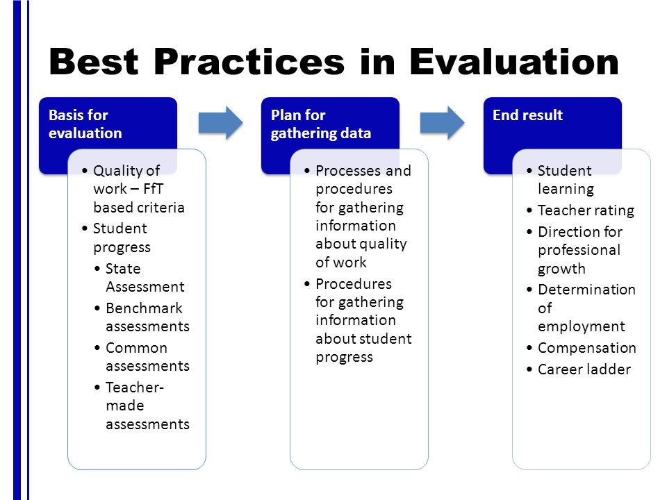 Best Practices in Evaluation