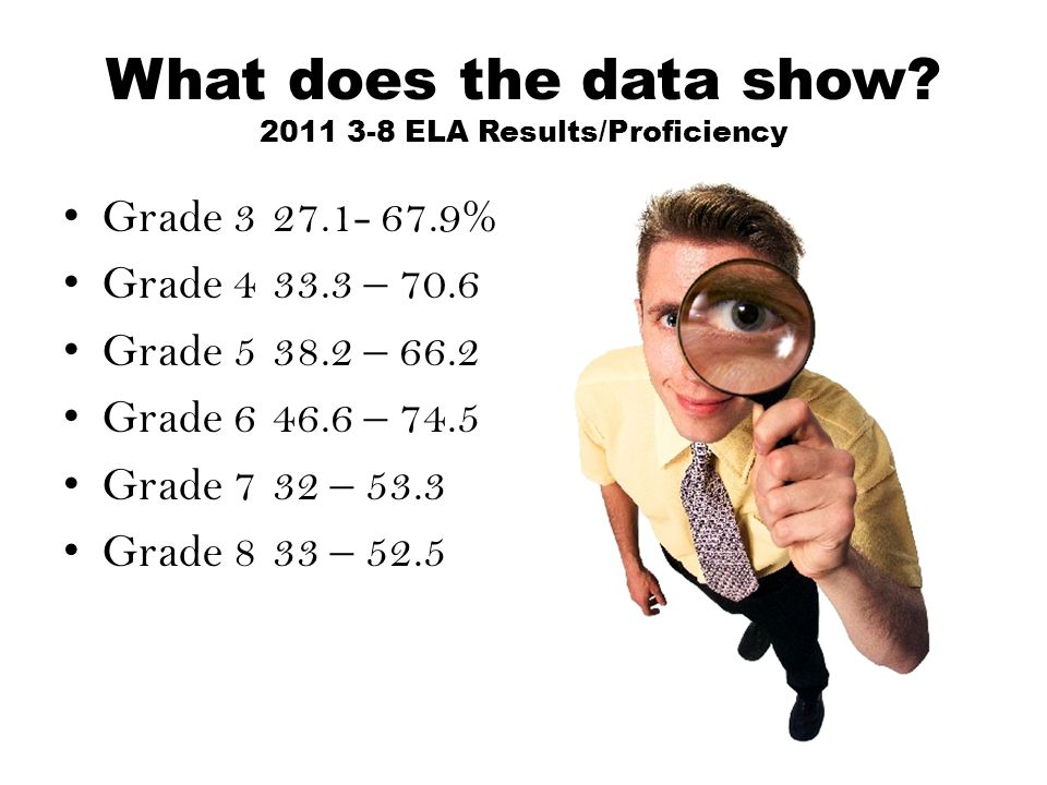 What does the data show 2011 3-8 ELA Results/Proficiency