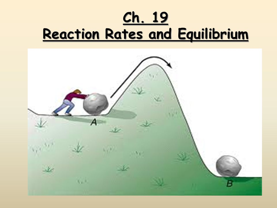 Ch. 19 Reaction Rates and Equilibrium