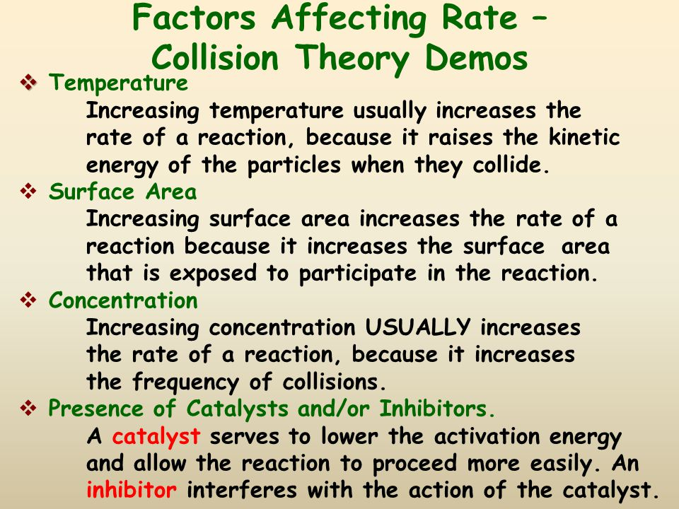 Factors Affecting Rate – Collision Theory Demos
