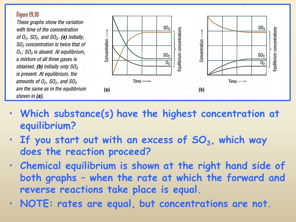 Which substance(s) have the highest concentration at equilibrium