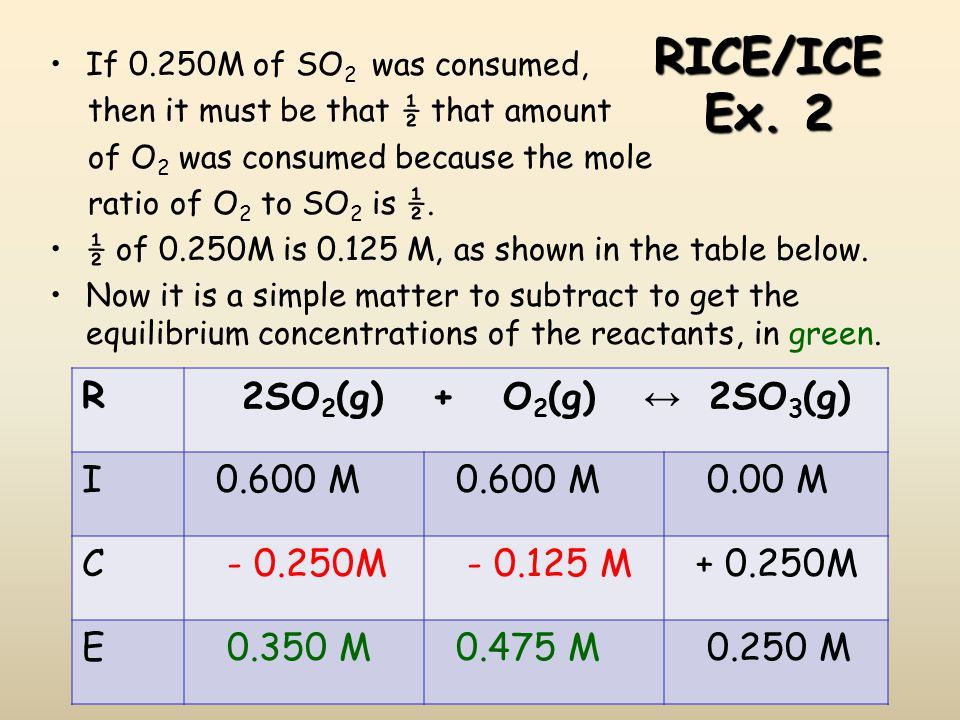 RICE/ICE Ex. 2 R 2SO2(g) + O2(g) ↔ 2SO3(g) I 0.600 M 0.00 M C - 0.250M