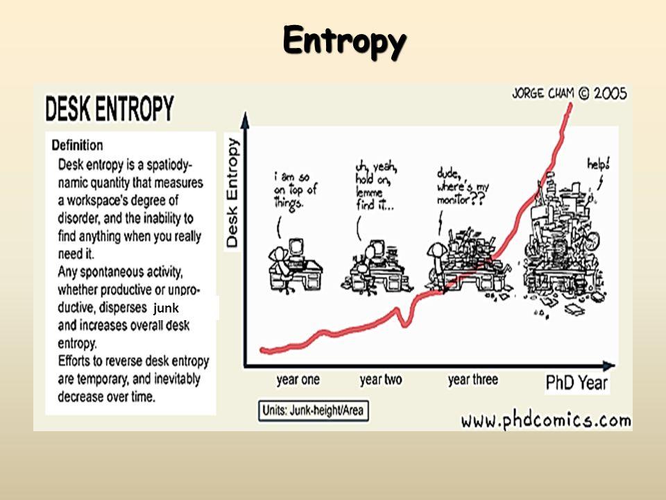Entropy junk