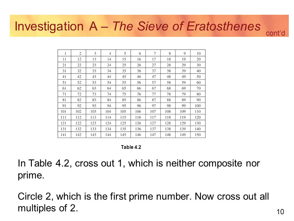 Investigation A – The Sieve of Eratosthenes