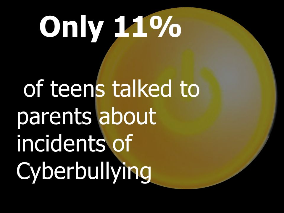 Only 11% of teens talked to parents about incidents of Cyberbullying
