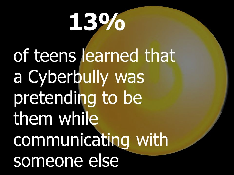 13% of teens learned that a Cyberbully was pretending to be them while communicating with someone else.