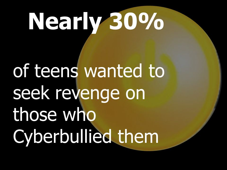 Nearly 30% of teens wanted to seek revenge on those who Cyberbullied them.