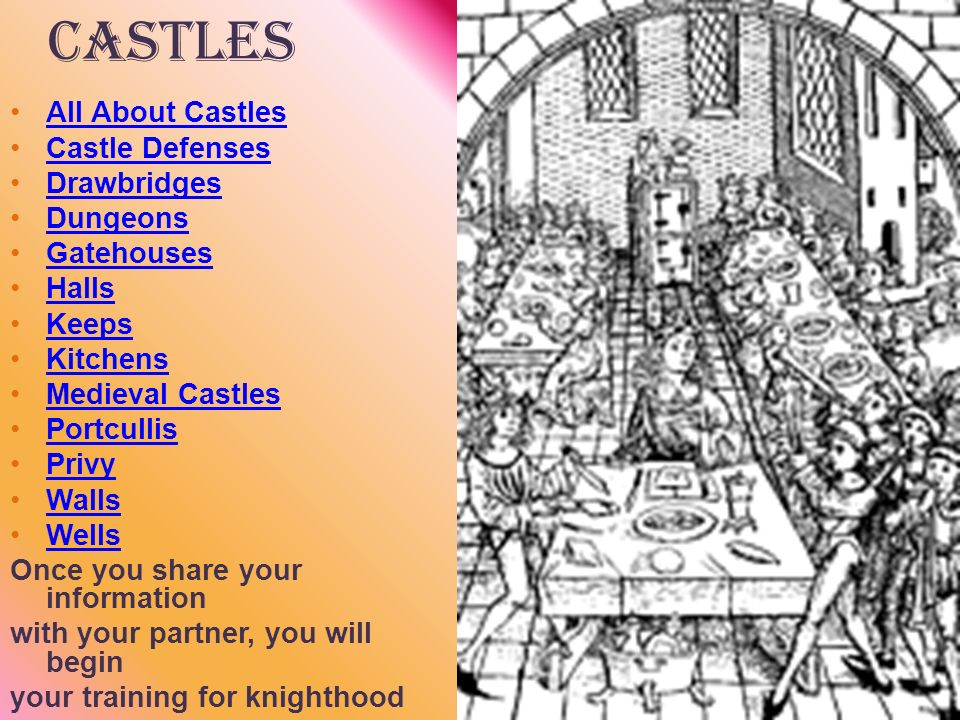 Castles All About Castles Castle Defenses Drawbridges Dungeons