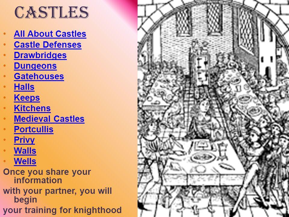 Castles All About Castles Castle Defenses Drawbridges Dungeons