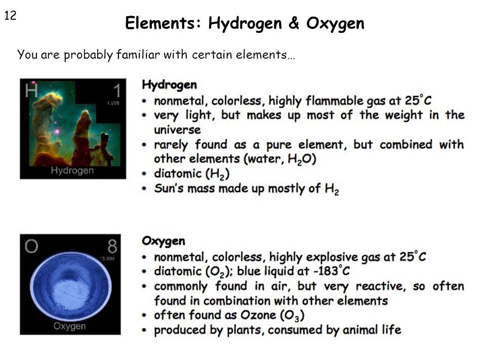 Elements: Hydrogen & Oxygen