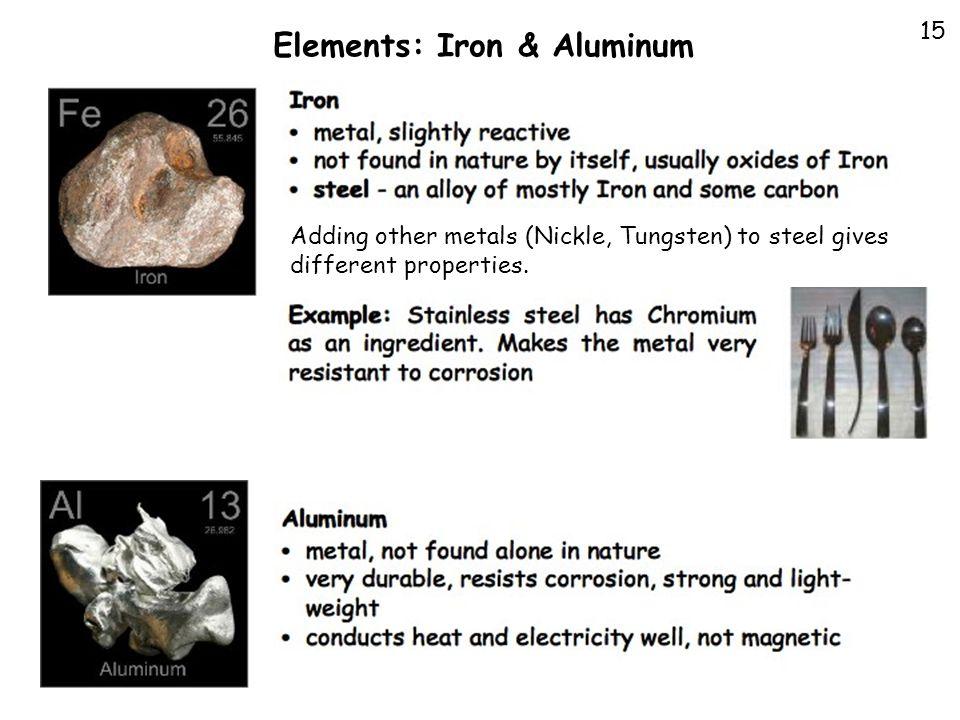 Elements: Iron & Aluminum