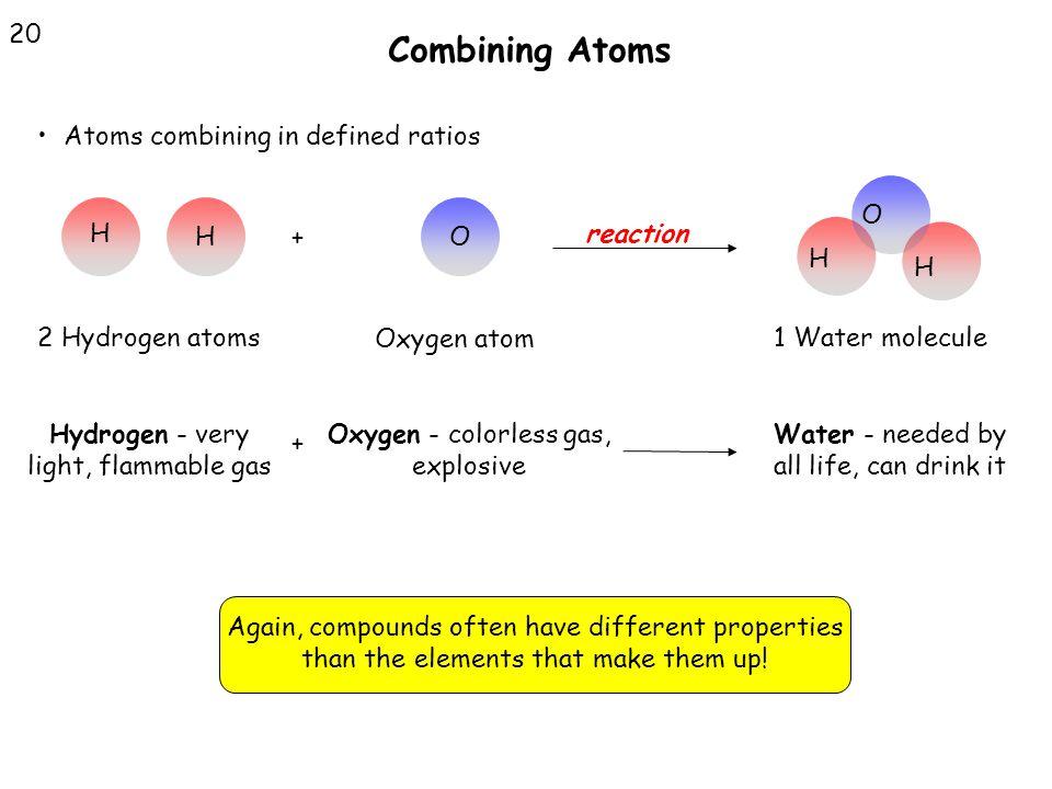 Combining Atoms 20 Atoms combining in defined ratios 1 Water molecule