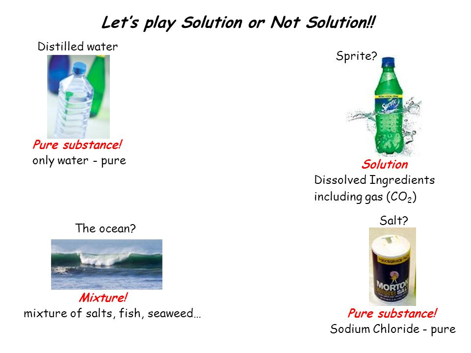 Let's play Solution or Not Solution!!