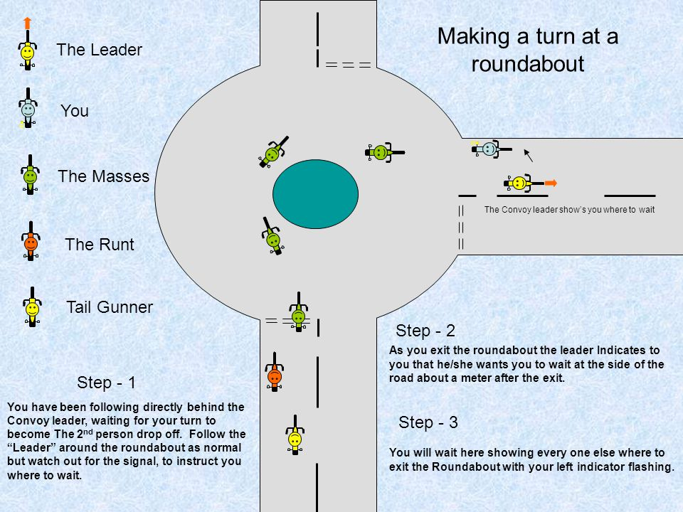 Making a turn at a roundabout