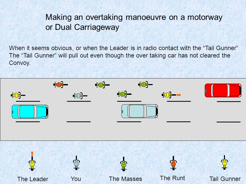 Making an overtaking manoeuvre on a motorway or Dual Carriageway
