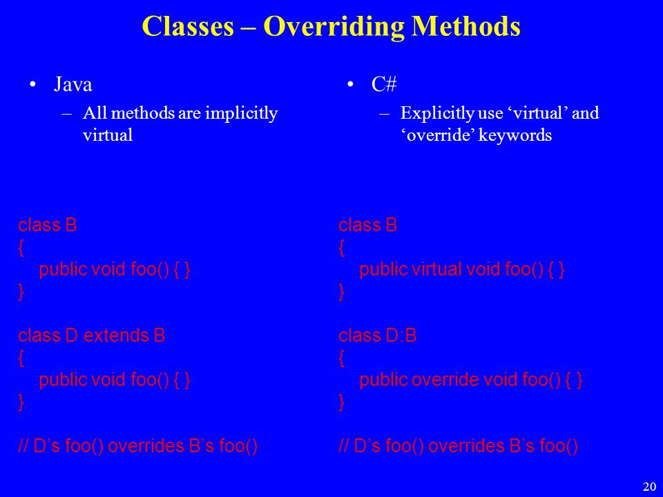 Classes – Overriding Methods