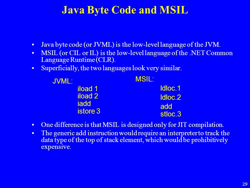Java Byte Code and MSIL Java byte code (or JVML) is the low-level language of the JVM.