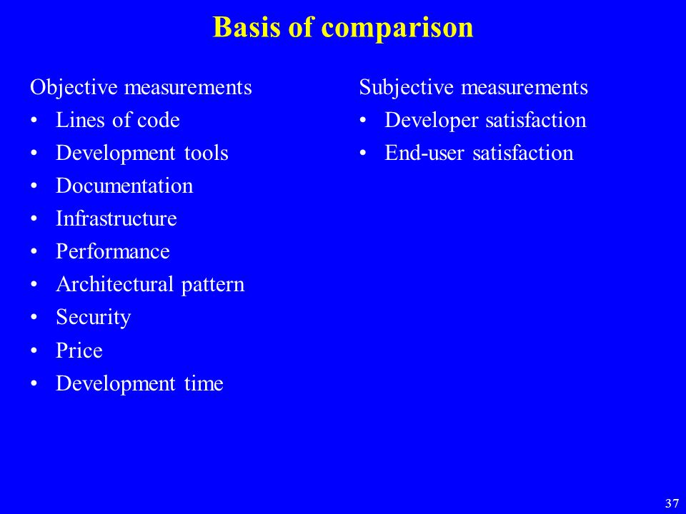 Basis of comparison Objective measurements Lines of code