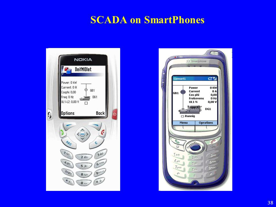 SCADA on SmartPhones