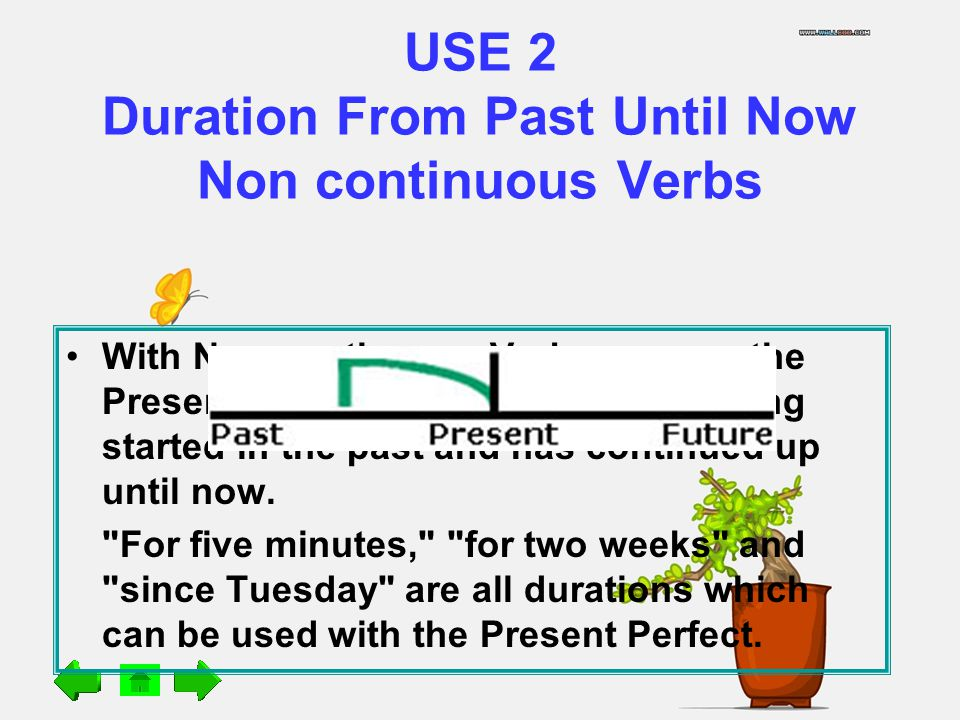 USE 2 Duration From Past Until Now Non continuous Verbs
