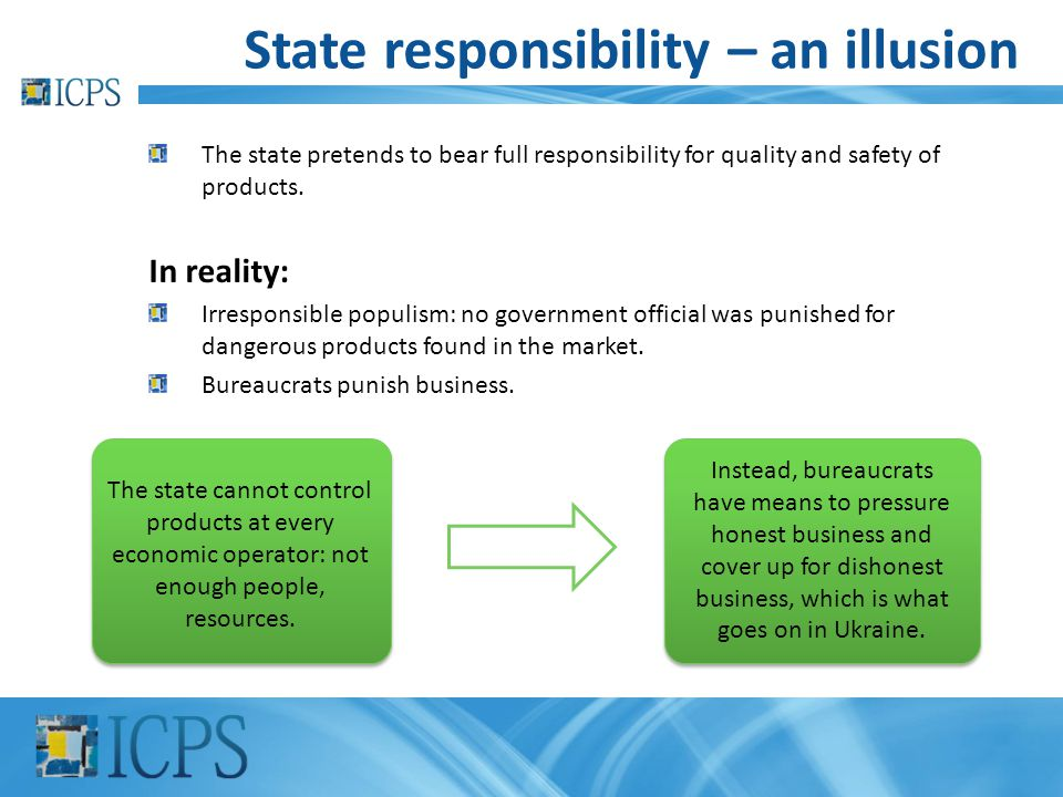 State responsibility – an illusion