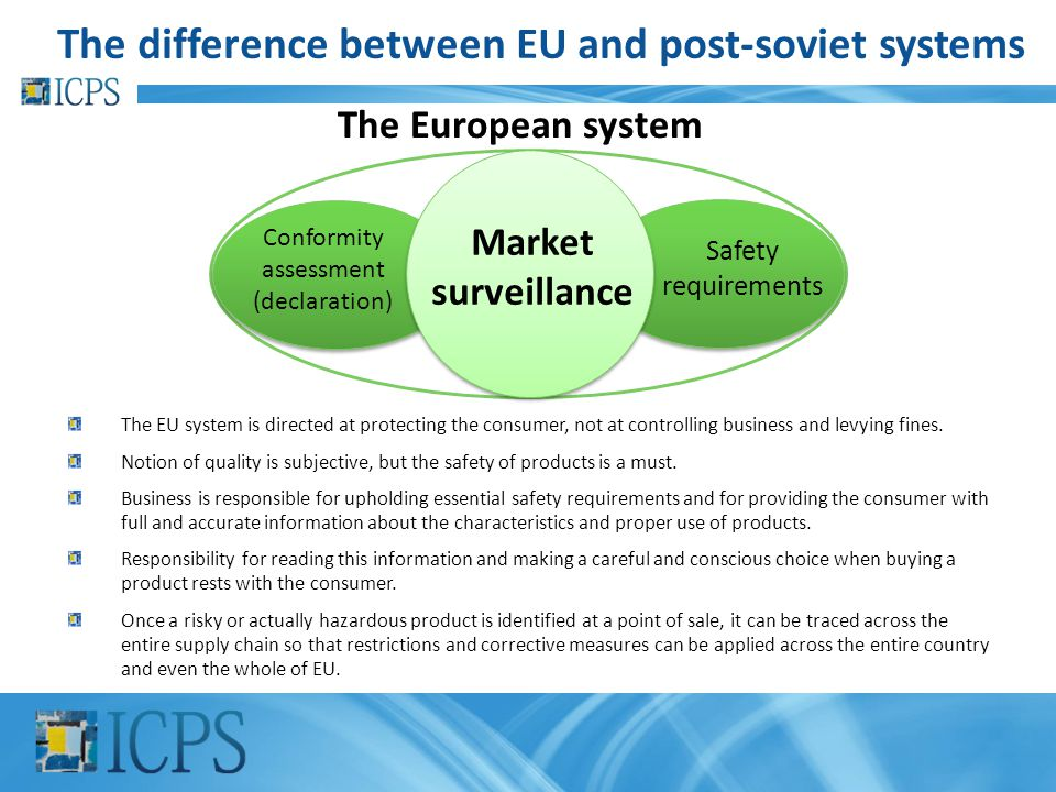 The difference between EU and post-soviet systems