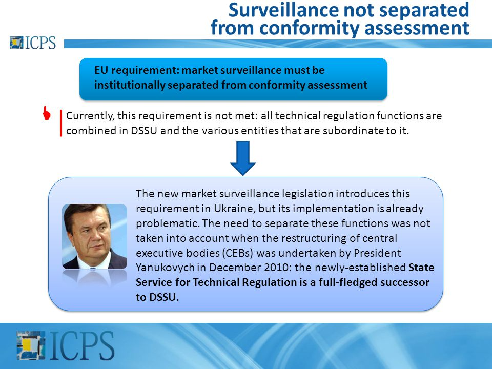 Surveillance not separated from conformity assessment