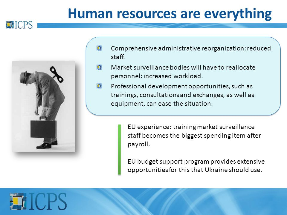 Human resources are everything