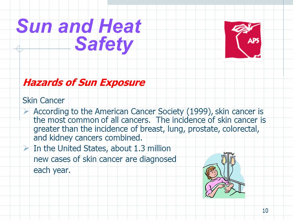 Sun and Heat Safety Hazards of Sun Exposure Skin Cancer