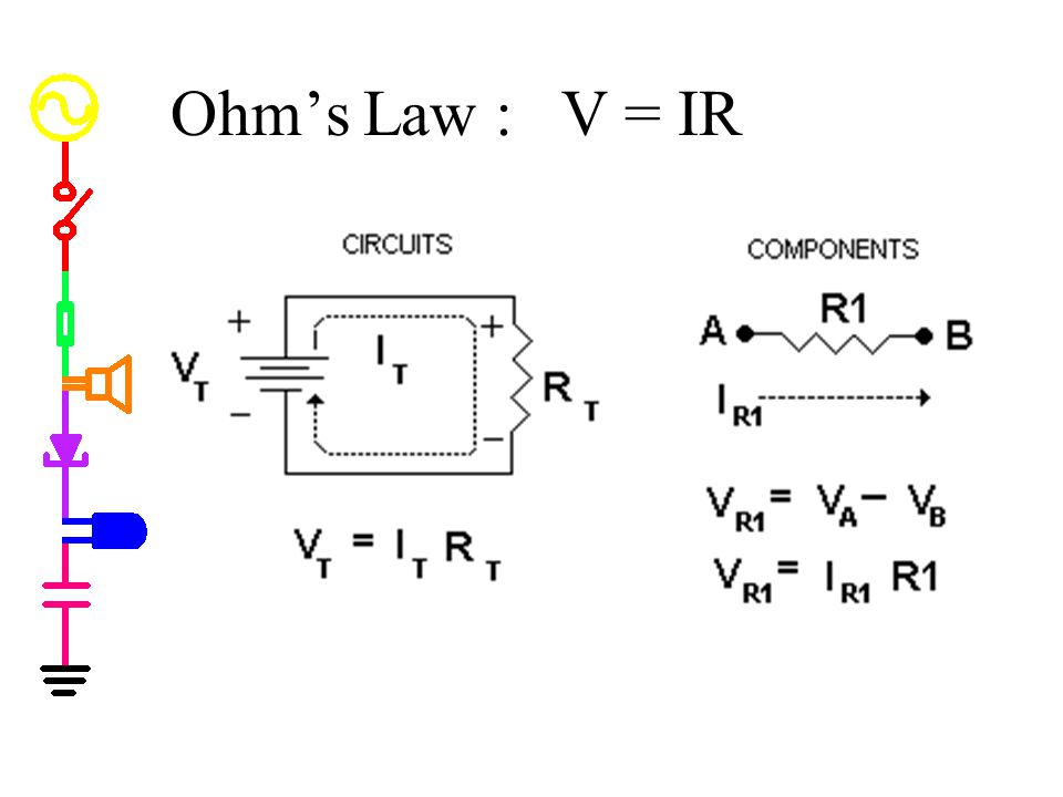 Ohm's Law : V = IR Ohm's Law * V (voltage) measured in volts